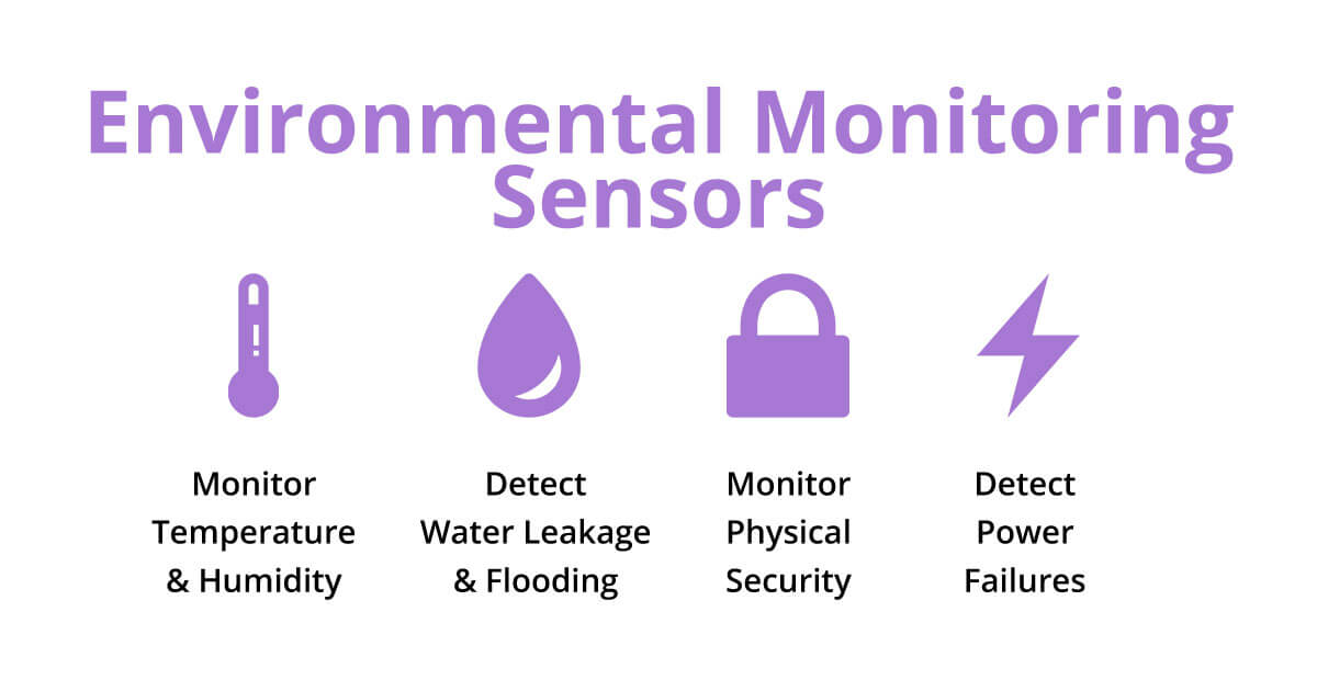 Environmental Monitoring Sensors Enviromon