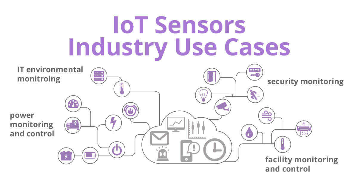 Iiot Sensors And Industry Use Cases Enviromon
