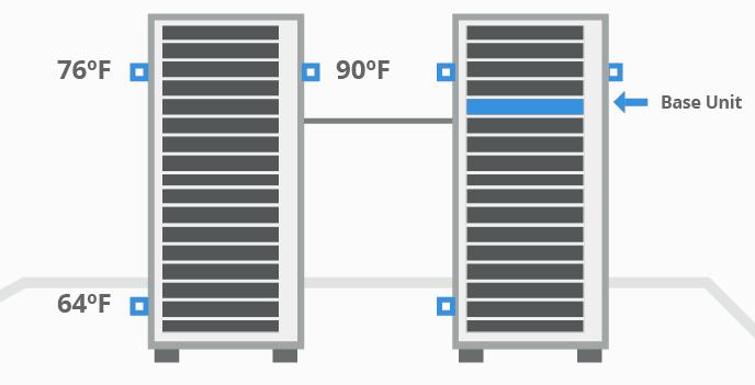 rack temperature monitoring